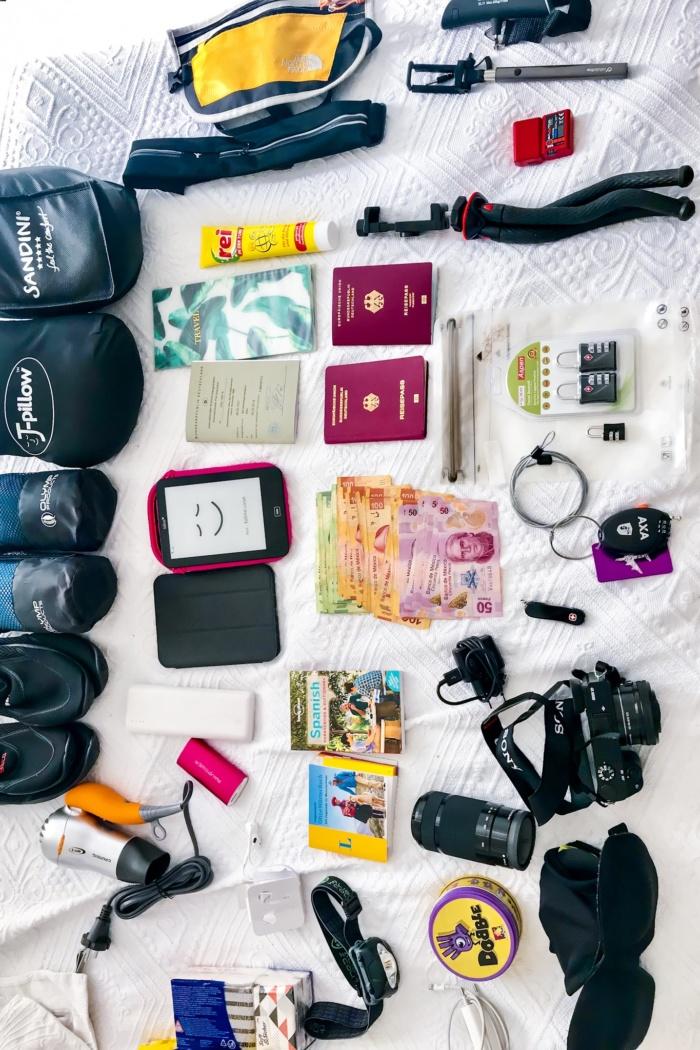 Backpacker Geschenkideen: Nützliche Gadgets für Reisende – Sabbatical